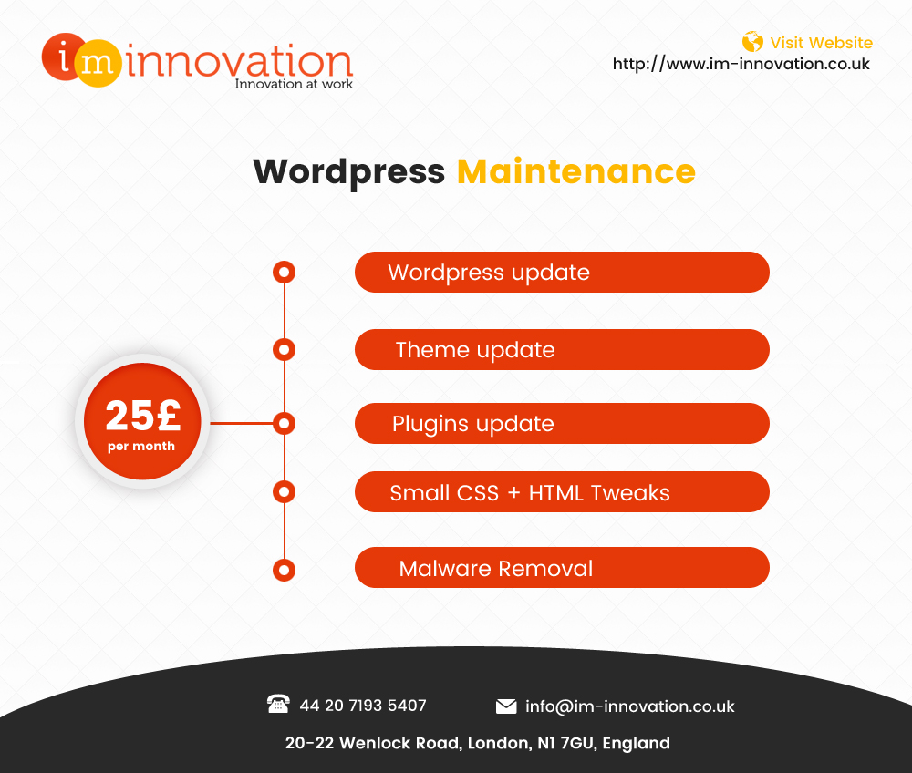 Latest offer for wordpress sites